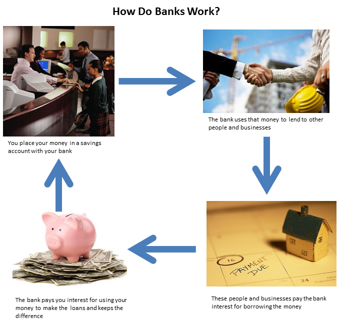 bankswork.png